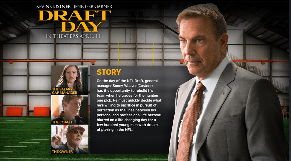 Guest Post: Draft Day Movie – Kevin Costner