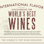 wine flavors of the world